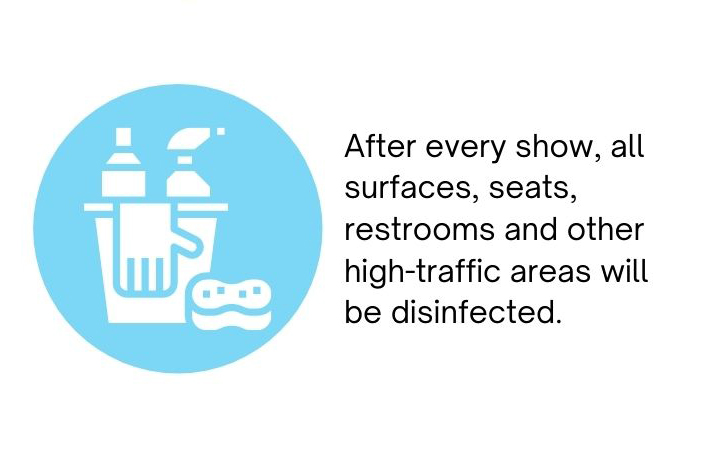 After every show, all surfaces, seats, restrooms, and other high-traffic areas will be thoroughly disinfected.
